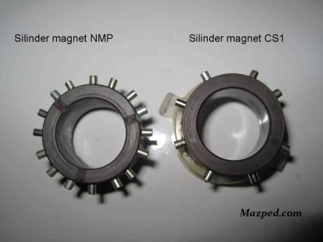 silinder magnet