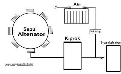 Wiring diagram suzuki thunder 125 wiring diagram why45 motor aki tekor salah aki sepul atau kiprok suzuki mono shock thunder wiring diagram suzuki thunder 125 asfbconference2016 Gallery